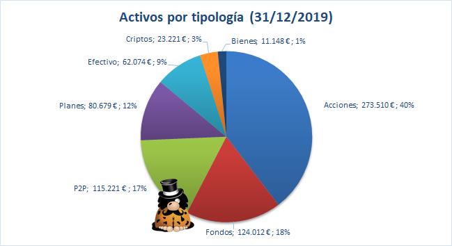 Activos informe mensual #41